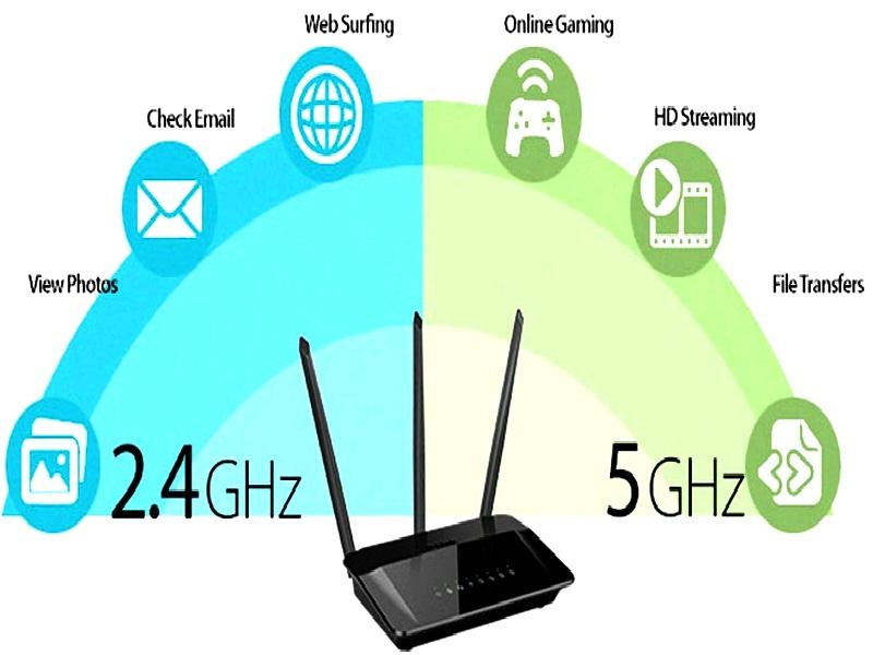WiFi doble banda diferencias
